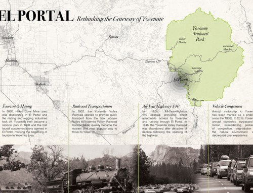 El Portal: Rethinking the Gateway of Yosemite