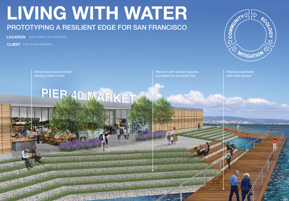 Living with Water: Prototyping a Resilient Edge